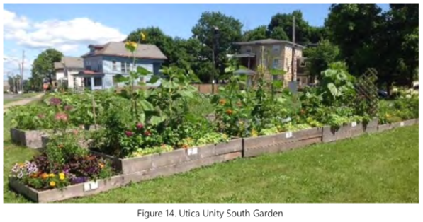 Community Garden Raised Bed Tool Kit (PDF)
